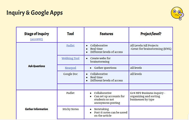 technology tools for classroom image.jpg