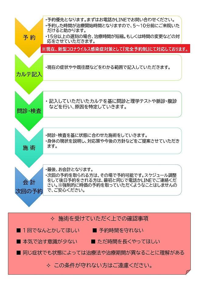 予約の流れ_page-00011.jpg