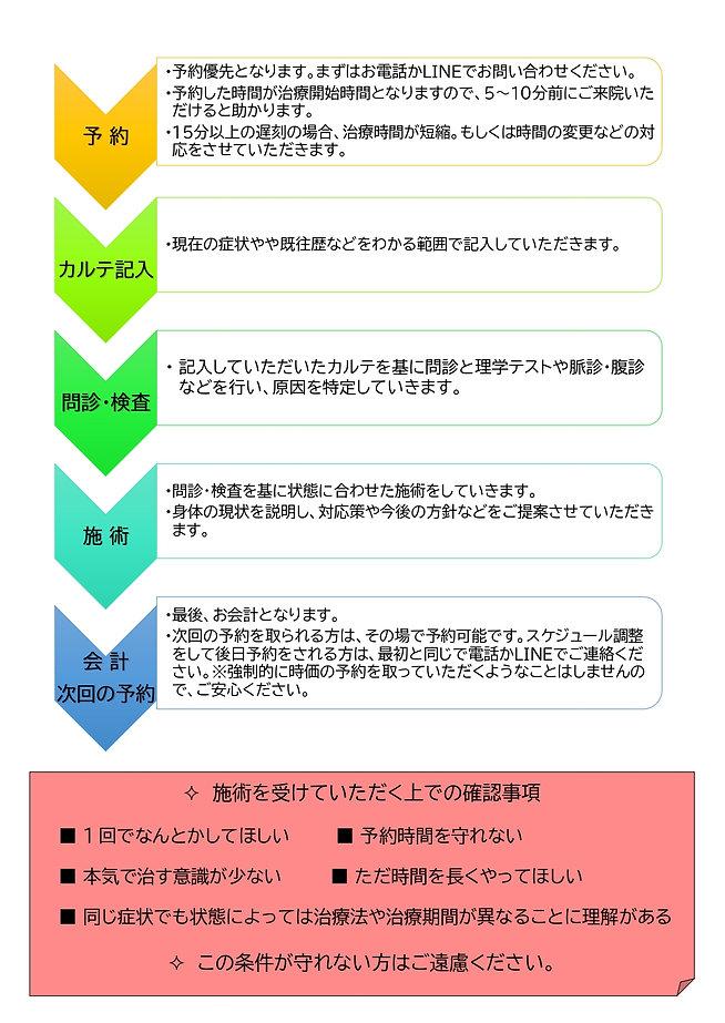 予約の流れ_page-0001.jpg