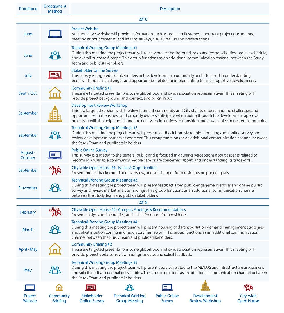 22317_Public Involvement Overview.jpg
