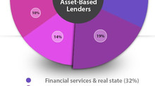 Why Are Asset-Based Loans Priced Differently to Commercial Bank Loans?