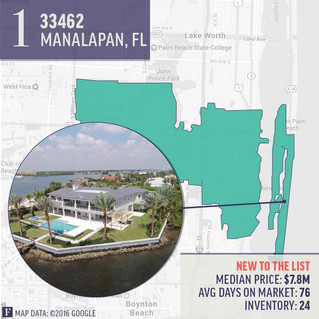 America's Top 3 Most Expensive Zip Codes