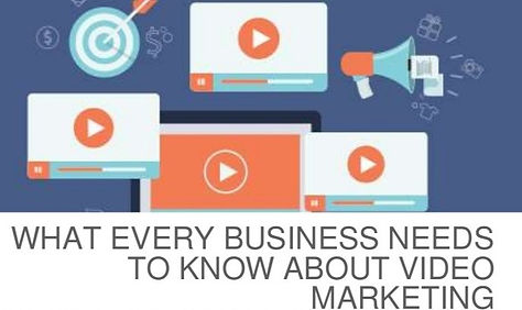 why%20every%20business%20need%20video%20