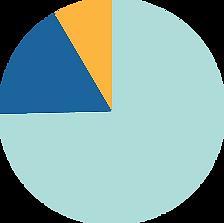 4985_GRCM_AnnualReport_WebAssets-13.png