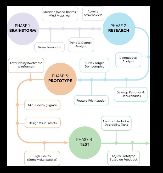DIVEProjectRoadmap_trans.png