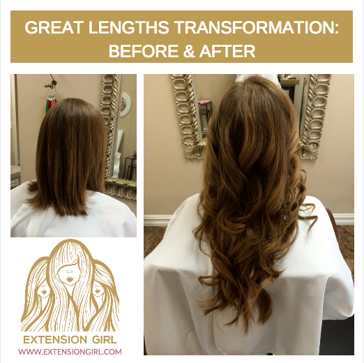 Extension Transformation: Before & After