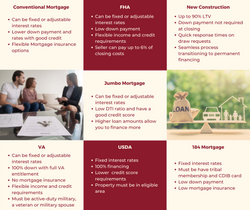 Loan Options Checklist V2
