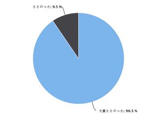 参加者アンケート集計結果2017