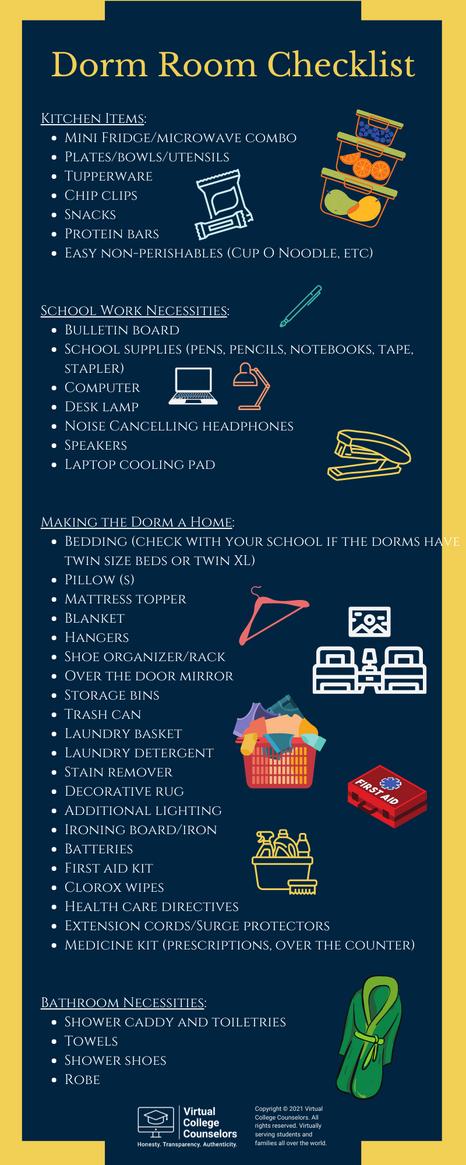 Dorm Room Checklist.png