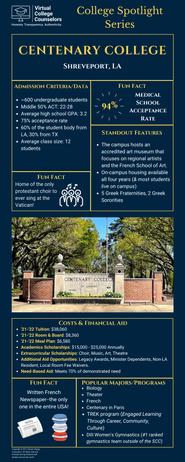 College Spotlight: Centenary College