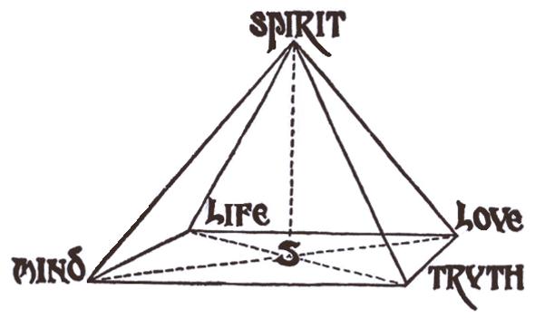 4 Corners Pyramid (2) - Color Fill - Whi