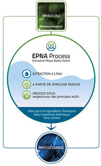 label-EPNA.jfif