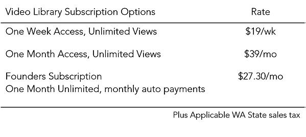 2021-0222_Price Table - Video Library Su