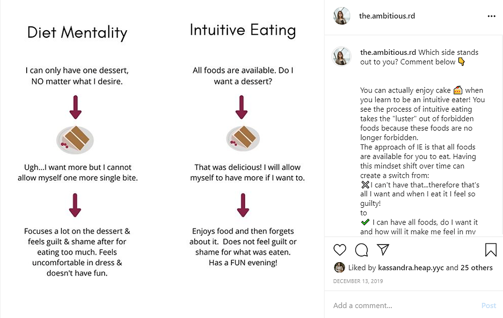Learn about intuitive eating!