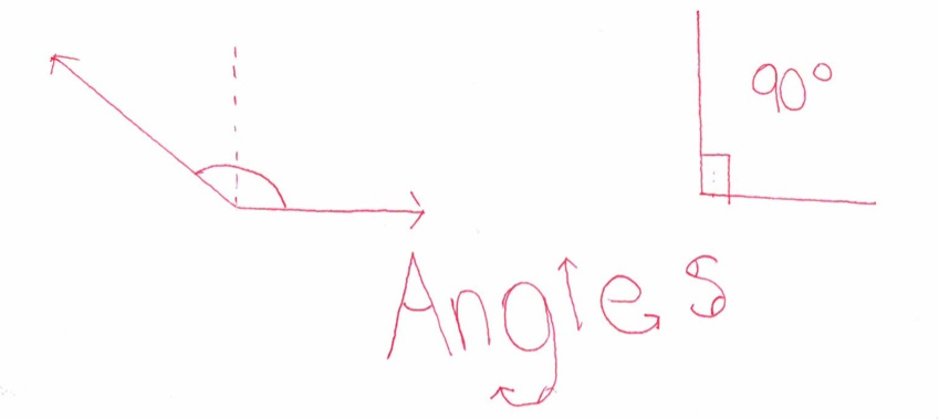 Angles by Katherine
