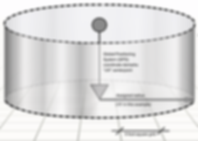 Anatomy of a JiX
