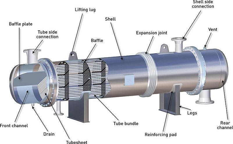 shell-and-tube-heat-exchanger.jpg
