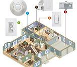 Electronic House brightidea_main.jpg