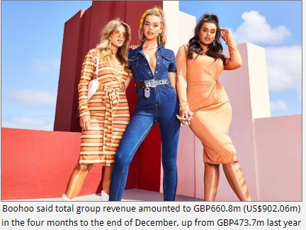 Boohoo Group remains unfazed by Covid-19 – What the analysts say