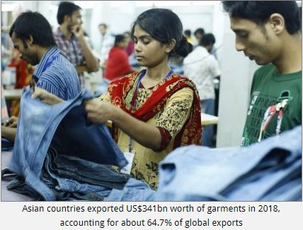How will Covid-19 shape Asian garment production?
