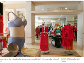 What This Activist Investor Wants to Happen at Chico's