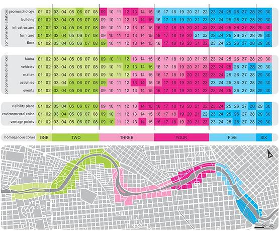 catalogo-paisaje-urbano-unidades-peries.