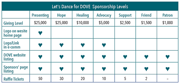 letsdancesponsorshipbenefits.PNG