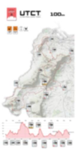UTCT 100km