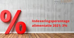 Indexeringspercentage alimentatie 2021