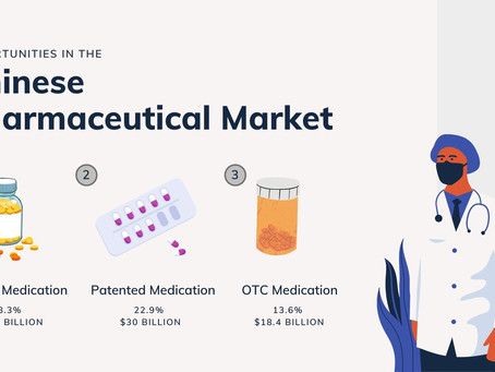 Opportunities in the Chinese Pharmaceutical Market