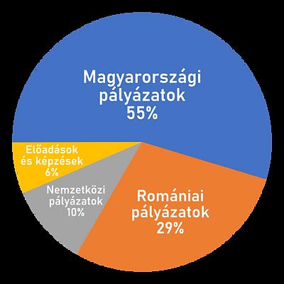 2020 png-nek.png