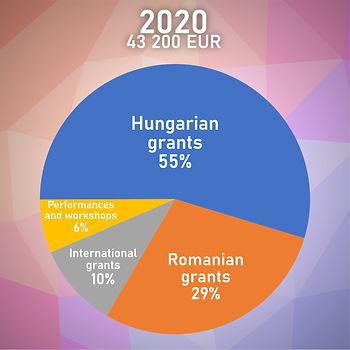 2020 fb hu.jpg