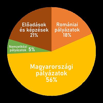2019 png-nek.png