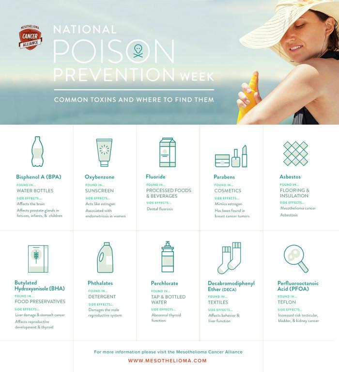 MCA - Poison Prevention Week