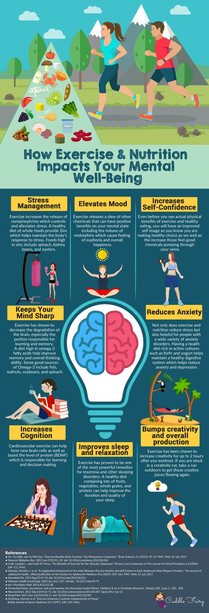 How_Excercise_Nutriton_Impacts_Well_Being