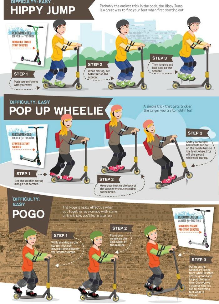 halfords-beginner-scooter-tricks-graphic