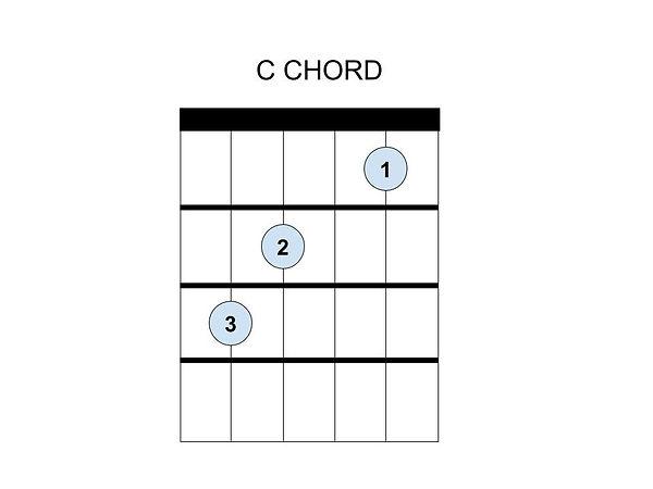 C Chord.jpg
