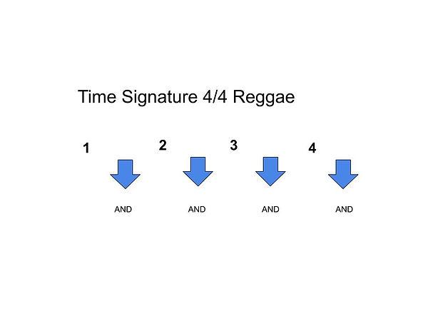 Strum 4_4 Reggae.jpg