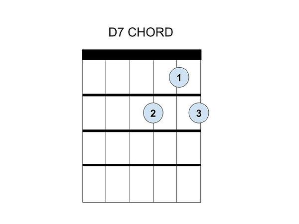 D7 Chord.jpg