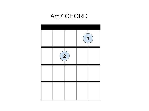 Am7 Chord.jpg