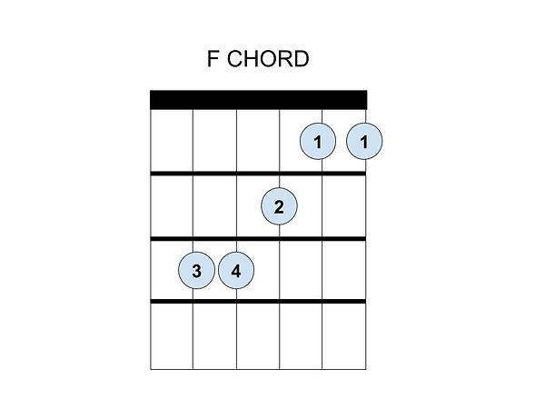 F Chords.jpg