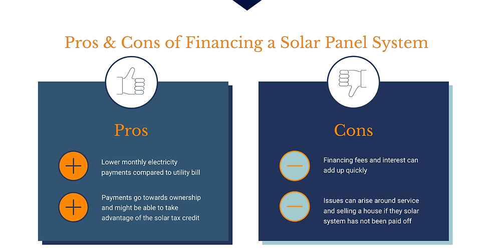 What are the price and cons of financing a solar systems?