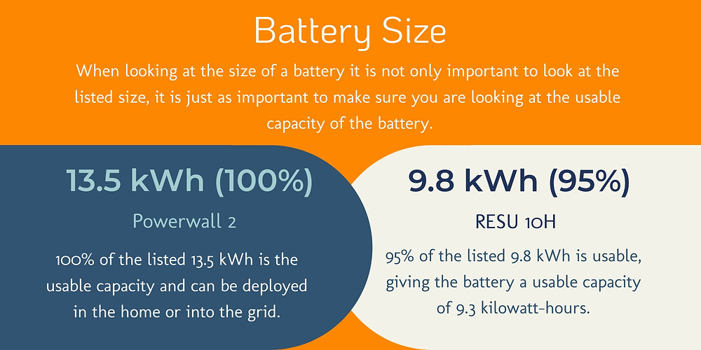 How much power can a Powerwall 2 and LG Chem store on one charge?
