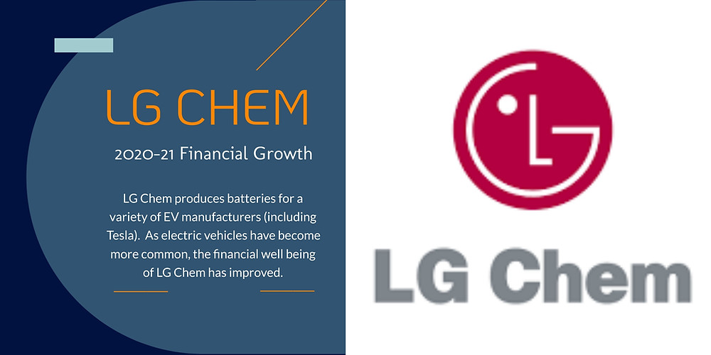 LG Chem Company Financial Status