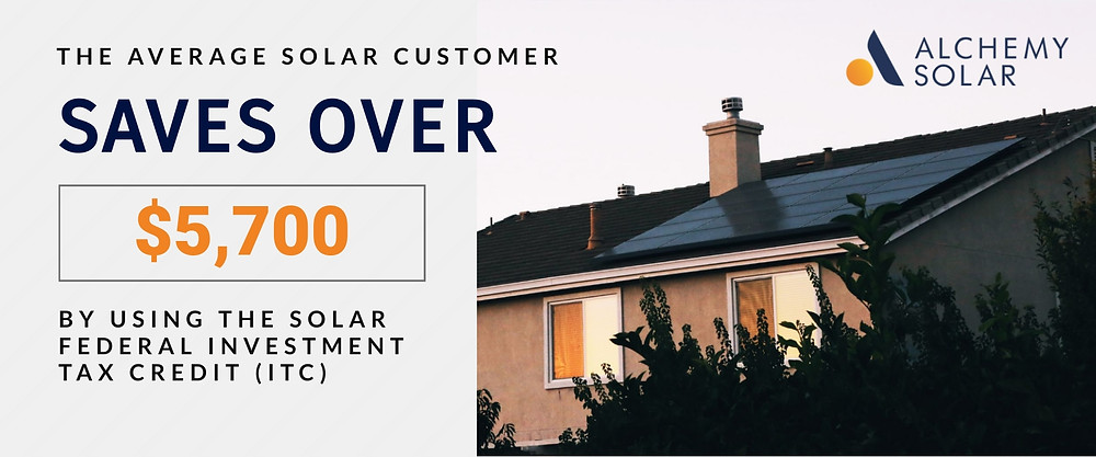 What is the average federal solar tax credit (ITC)