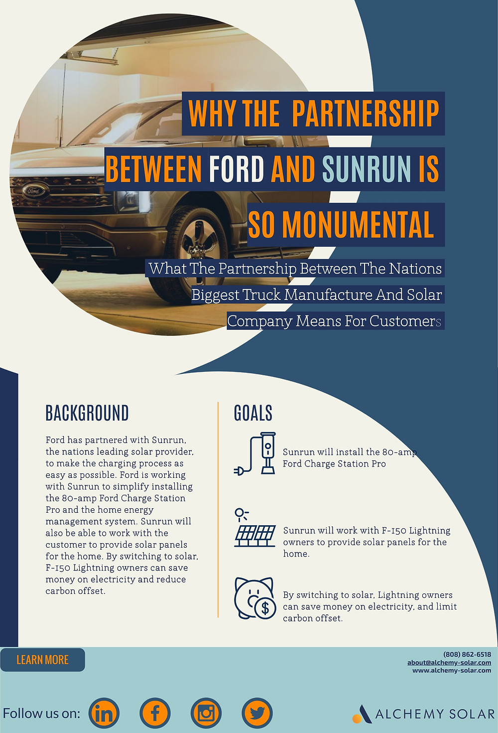 Why the relationship between Sunrun and the Ford F-150 Lightning is so important for the future of home chagrinning and solar