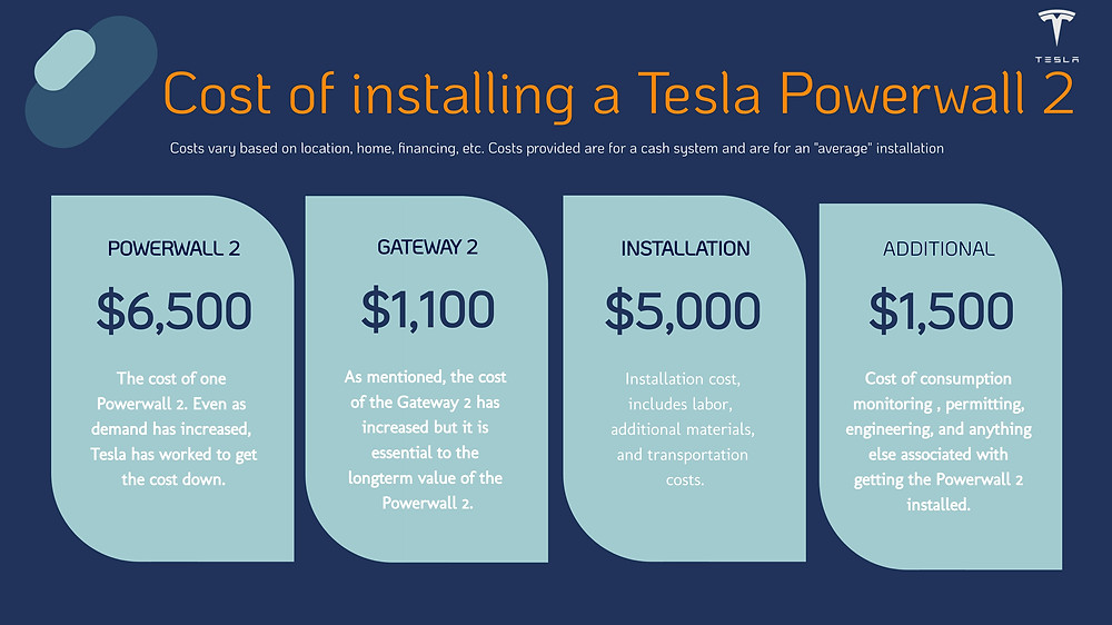How much money is a Tesla Powerwall 2 home solar battery