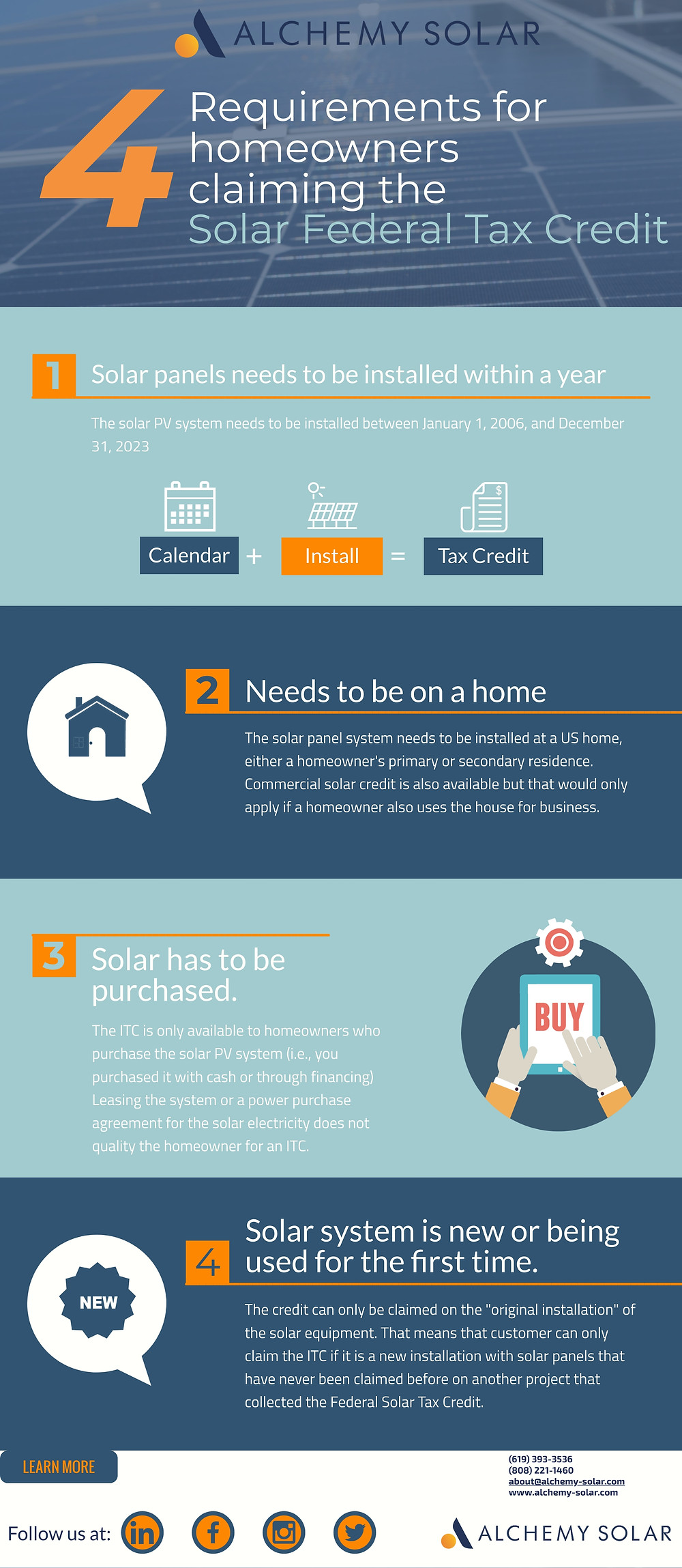 What does a homeowner need to do to collect the solar federal tax credit (ITC)