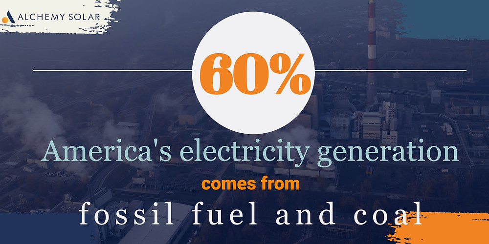 Fossil fuels and coal are increasing in cost, how that drives up the cost of electrify in America