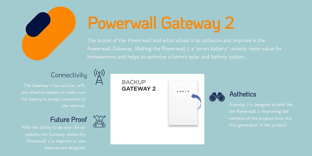 How the Tesla Gateway 2 helps the Powerwall 2 stay connected